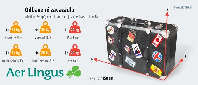 Odbavená (zapsaná) zavazadla u Aer Lingus 2017