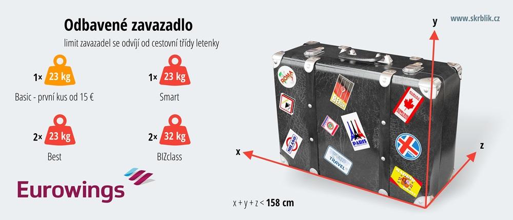 Odbavená (zapsaná) zavazadla u Eurowings 2017
