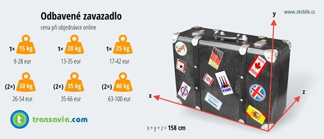 Odbavená (zapsaná) zavazadla u aerolinek Transavia 2017