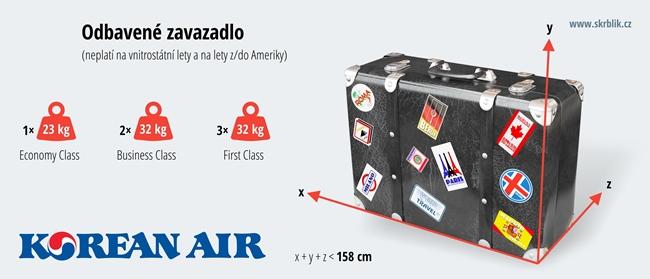 Odbavená (zapsaná) zavazadla u Korean Air 2017