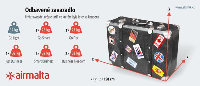 Odbavená (zapsaná) zavazadla u Air Malta 2017