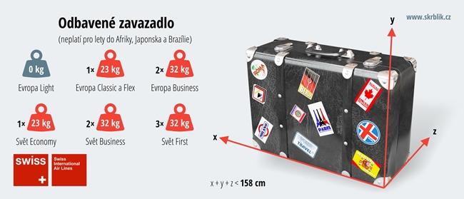 Odbavená (zapsaná) zavazadla u Swiss Air Lines 2017