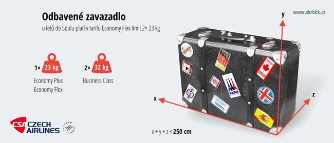 Odbavená (zapsaná) zavazadla u ČSA 2017