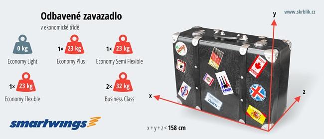 Odbavená (zapsaná) zavazadla u Travel Service / Smart Wings 2017