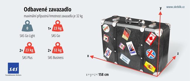 Odbavená (zapsaná) zavazadla u Scandinavian Airlines 2019