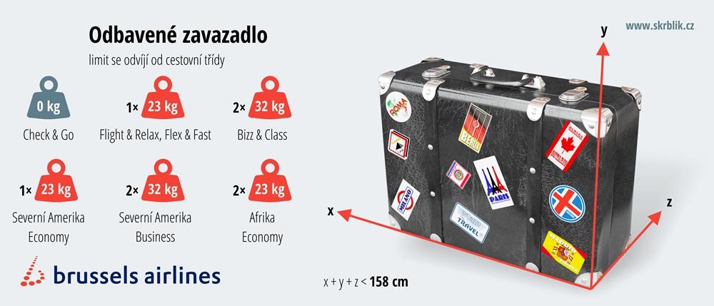 Odbavená (zapsaná) zavazadla u Brussels Airlines 2020