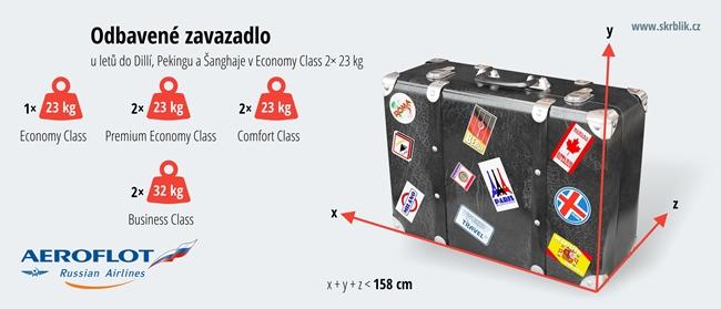 Odbavená (zapsaná) zavazadla u Aeroflotu 2017
