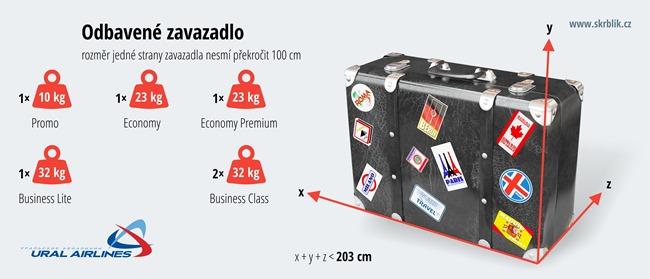 Odbavená (zapsaná) zavazadla u Ural Airlines 2020
