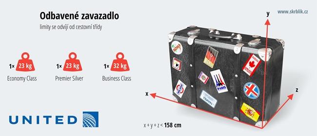Odbavená (zapsaná) zavazadla u United Airlines 2020