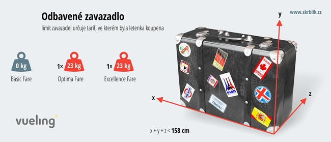 Odbavená (zapsaná) zavazadla u Vueling 2017