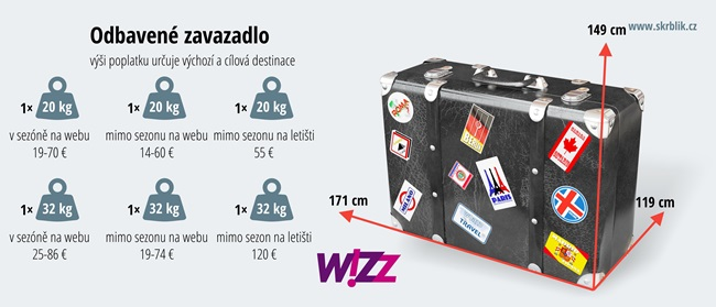 Odbavená (zapsaná) zavazadla u Wizz Air 2020